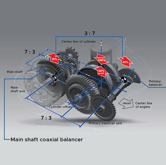 Main Shaft Coaxial Balancer